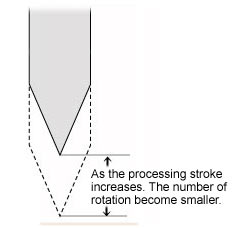 tool_stroke